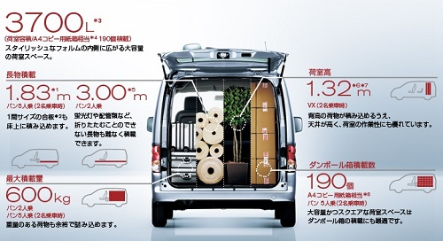 NV200VANETTE_luggage