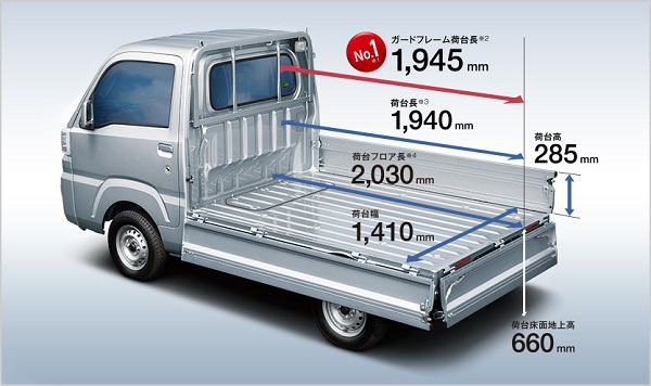 hijet-truck-luggage1