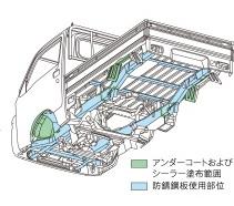 ハイゼットトラック錆び対策4