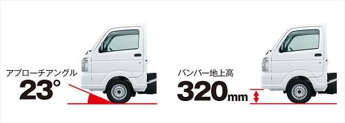 minicab-truck_soukou