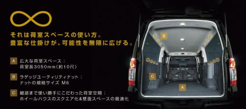 NV350キャラバンの荷室