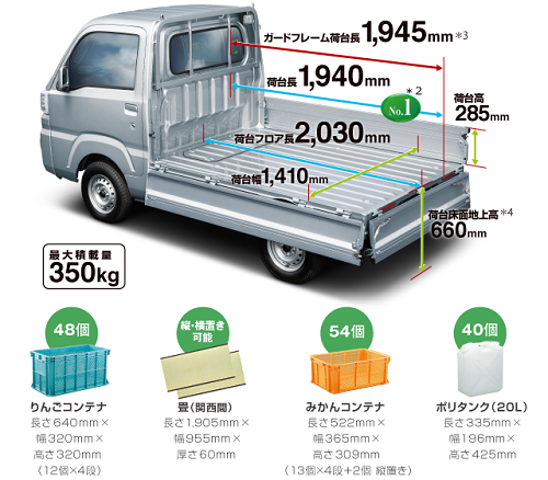 pixis-truck_luggage